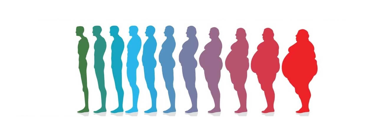 By 2050 as much as 50% of the UK population could be obese, at a cost of £50 billion a year.